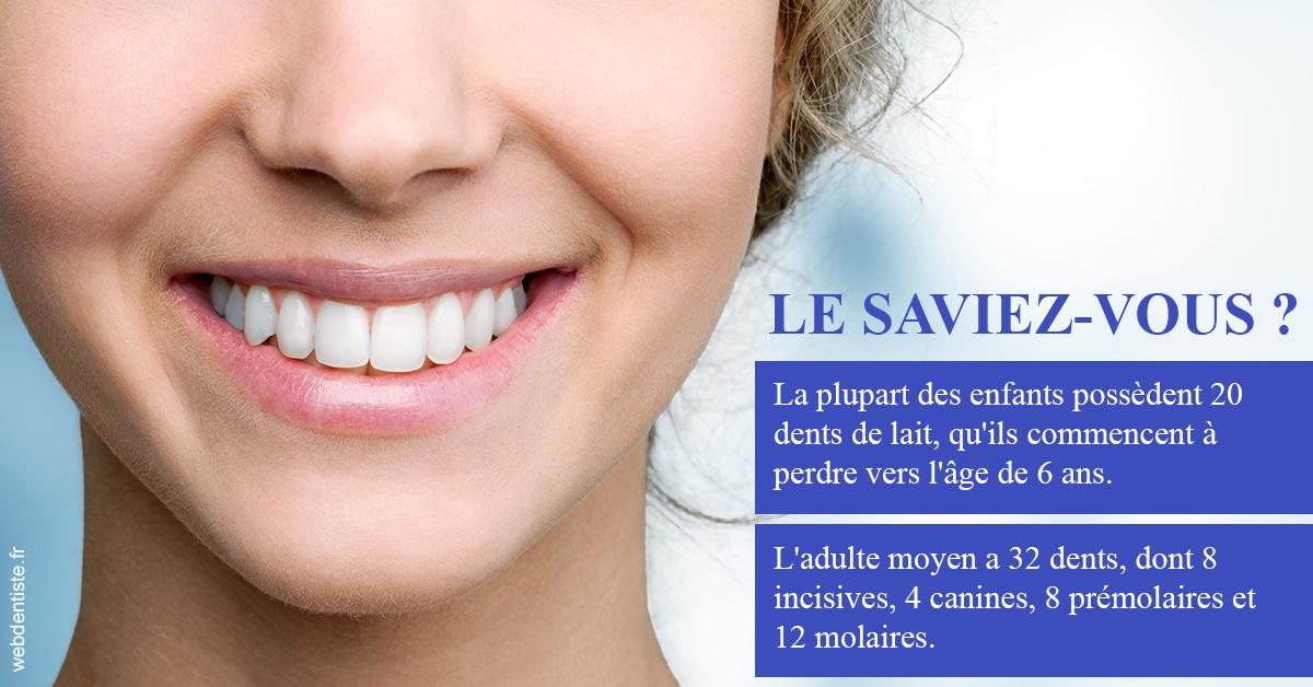 https://dr-potard-marie.chirurgiens-dentistes.fr/Dents de lait 1